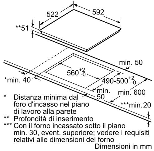 Guida: Installazione e posa del piano cottura - Forum Piano Cottura ...