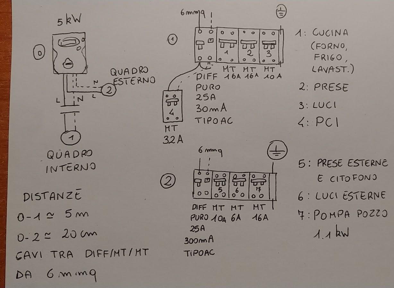 Schemi Elettrici Quadro : Guida impianto e collegamenti elettrici forum piano cottura