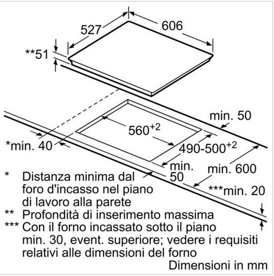 Problema foro incasso 550x480 - Forum Piano Cottura Induzione by PCI ...